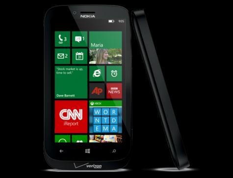 sms spy for nokia Lumia